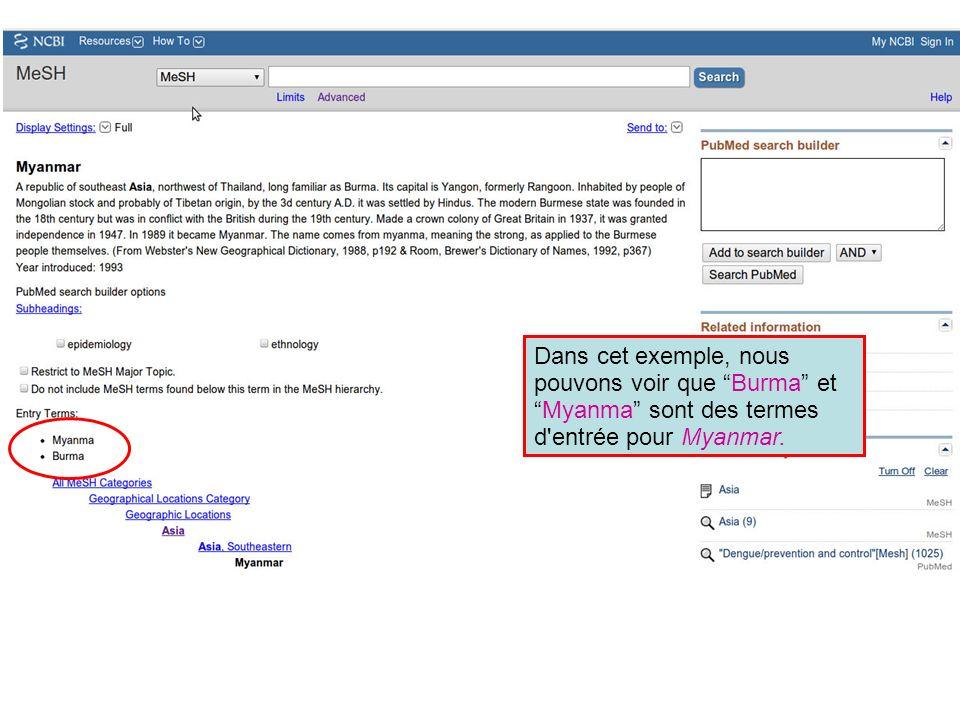 Dans cet exemple, nous pouvons voir que Burma et Myanma sont des termes d entrée pour Myanmar.