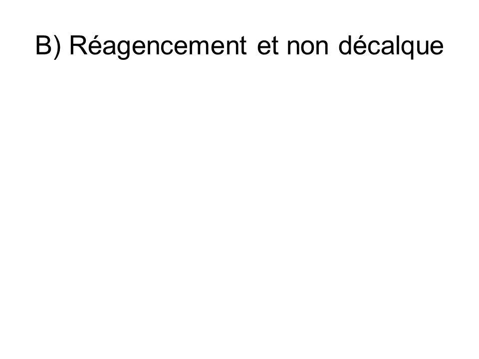B) Réagencement et non décalque