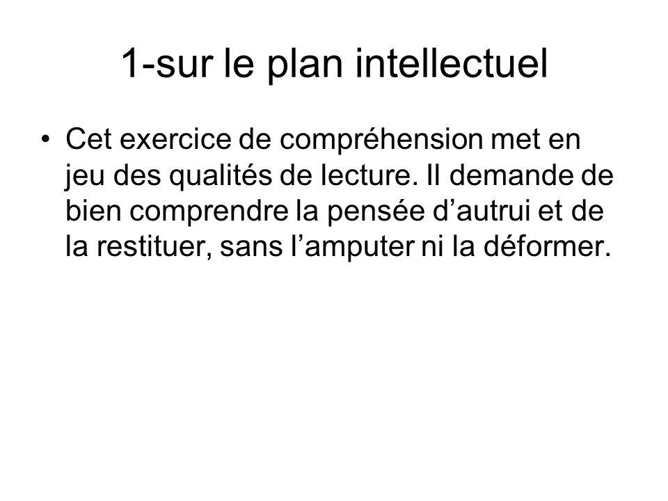 1-sur le plan intellectuel