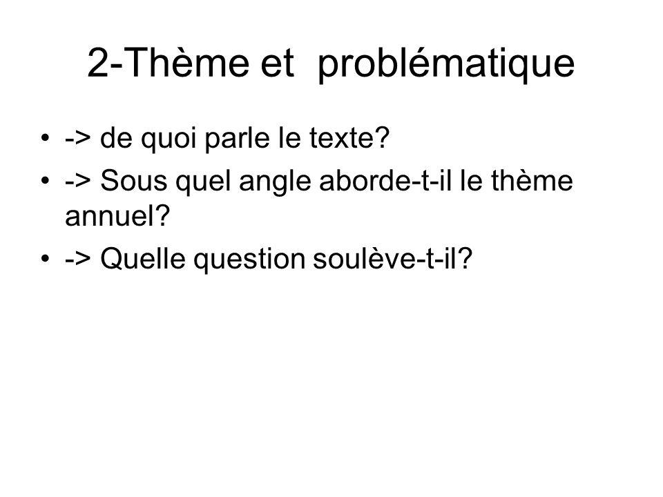2-Thème et problématique