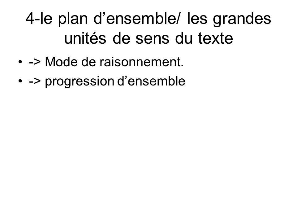 4-le plan d'ensemble/ les grandes unités de sens du texte
