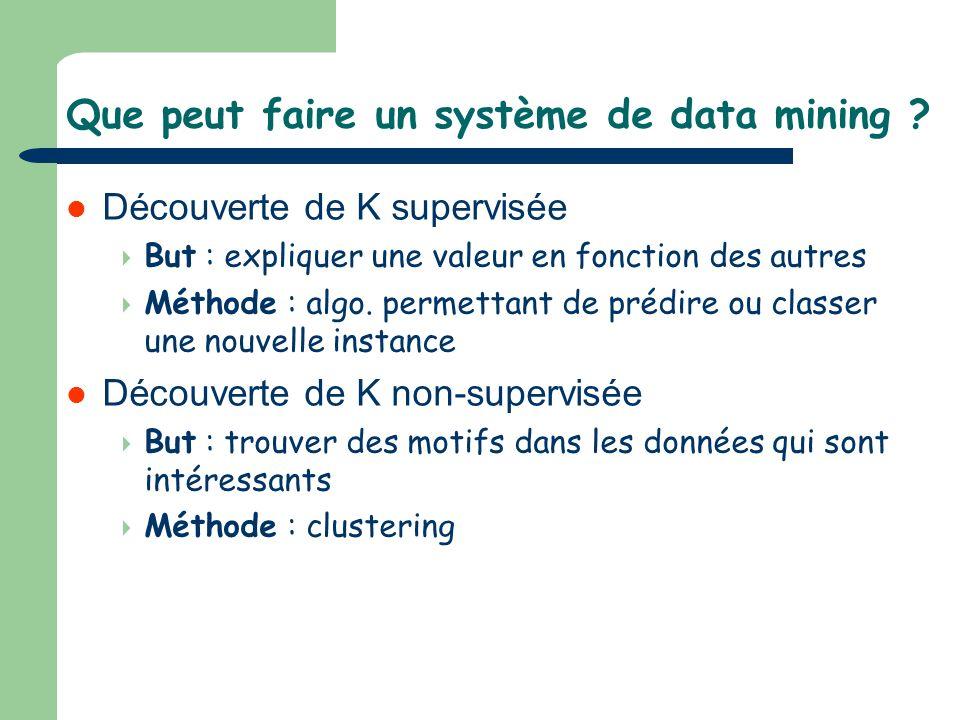 Que peut faire un système de data mining