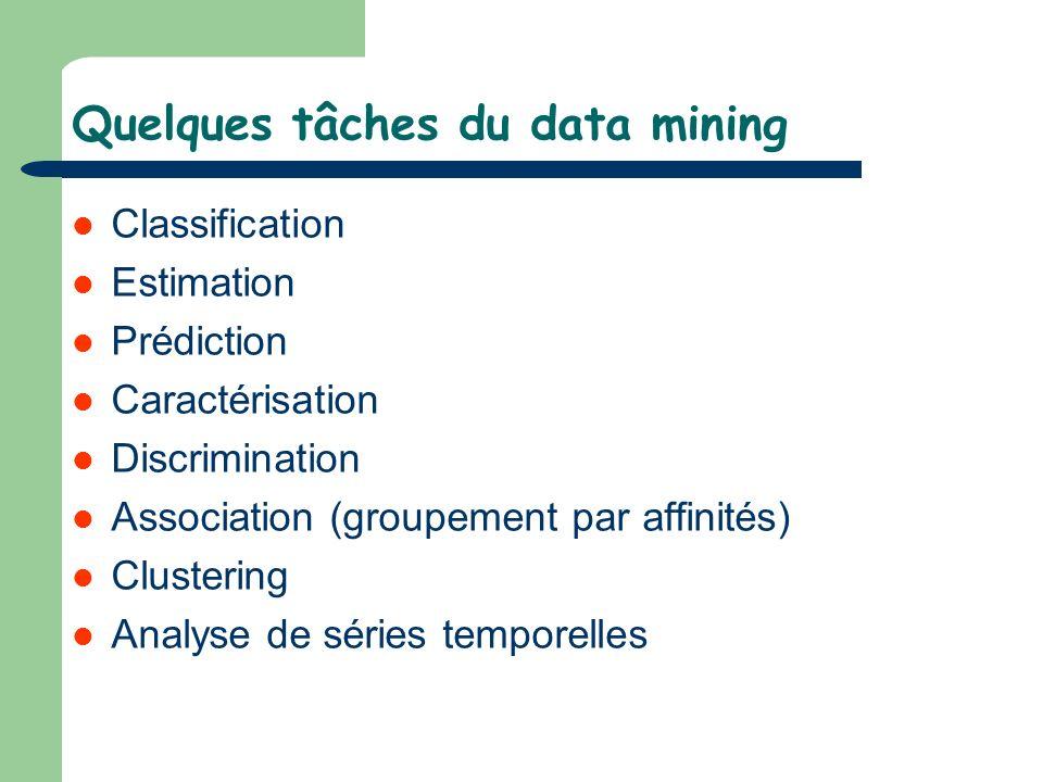Quelques tâches du data mining