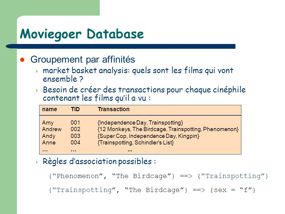 Moviegoer Database Groupement par affinités