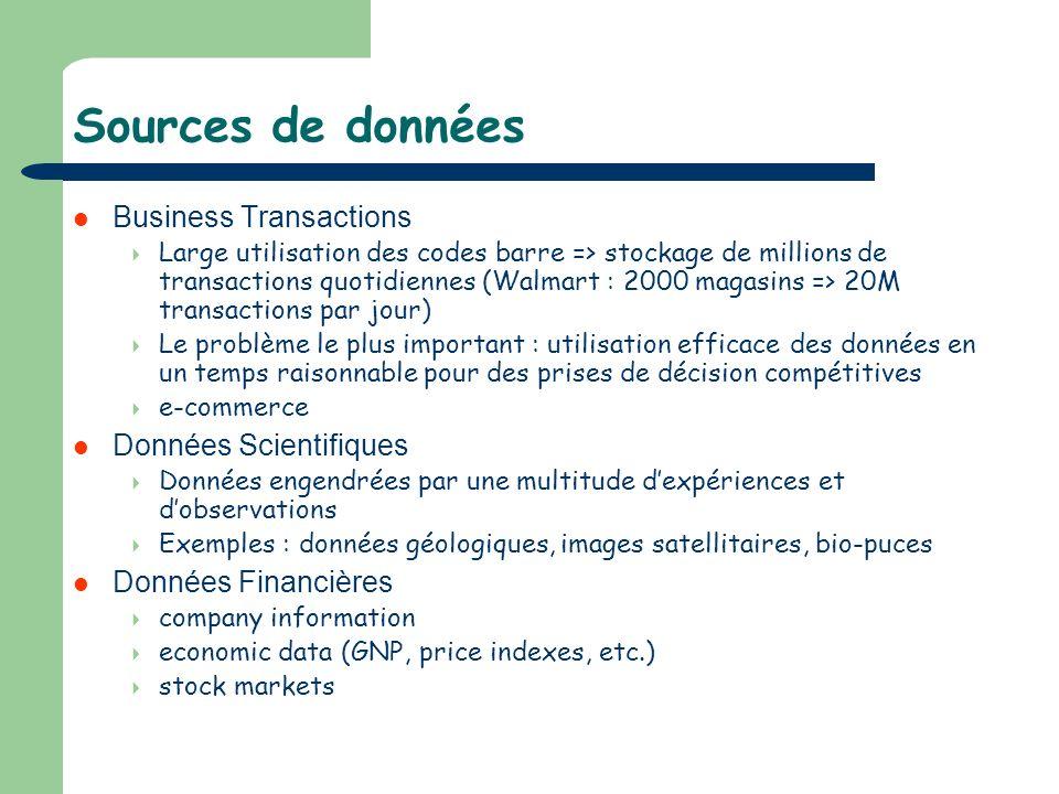 Sources de données Business Transactions Données Scientifiques