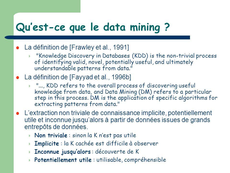 Qu'est-ce que le data mining