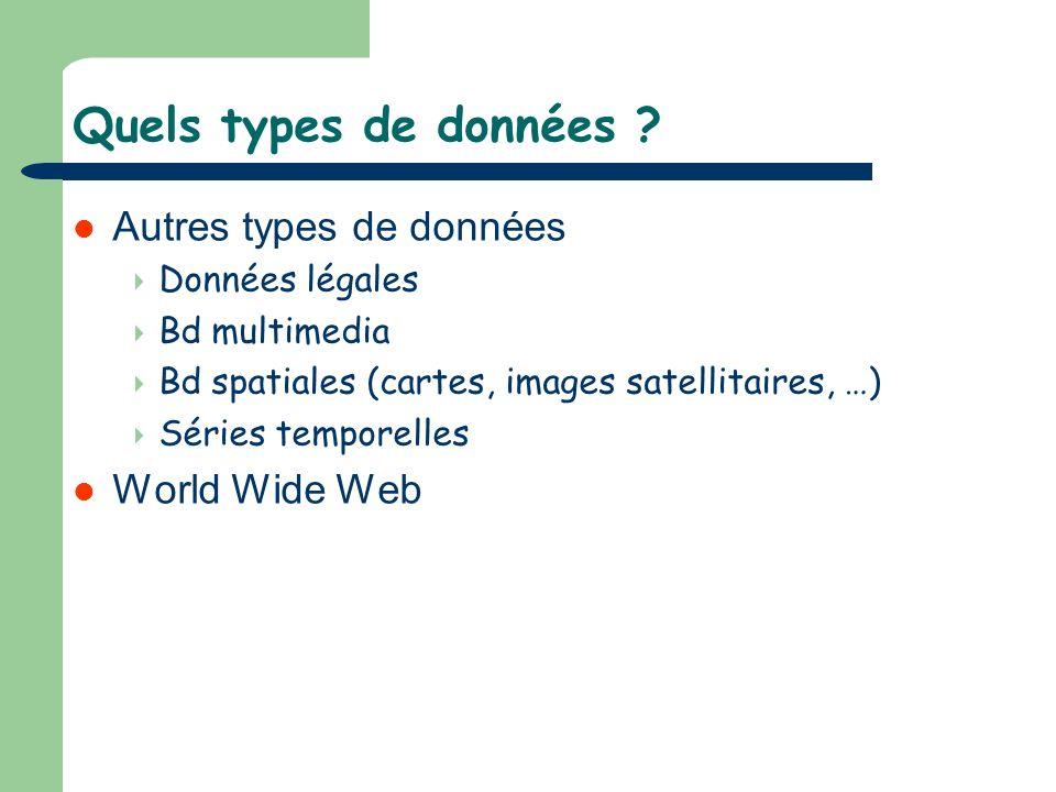 Quels types de données Autres types de données World Wide Web