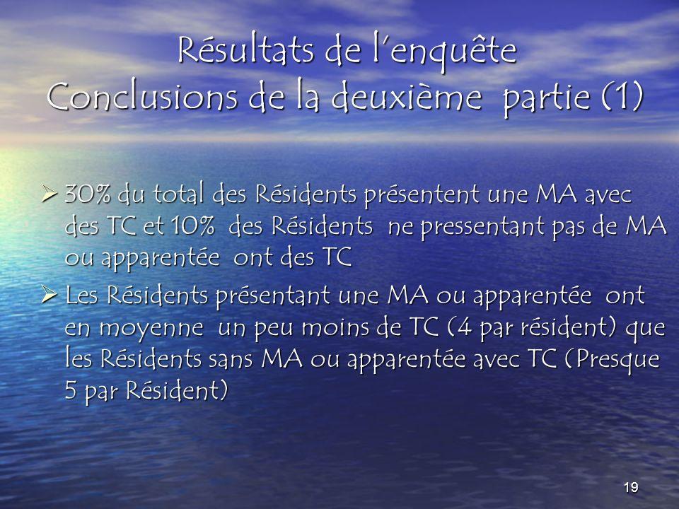 Résultats de l'enquête Conclusions de la deuxième partie (1)