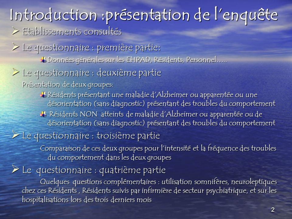 Introduction :présentation de l'enquête