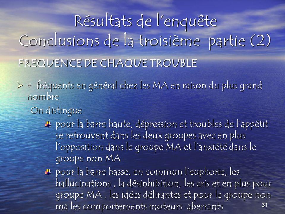 Résultats de l'enquête Conclusions de la troisième partie (2)