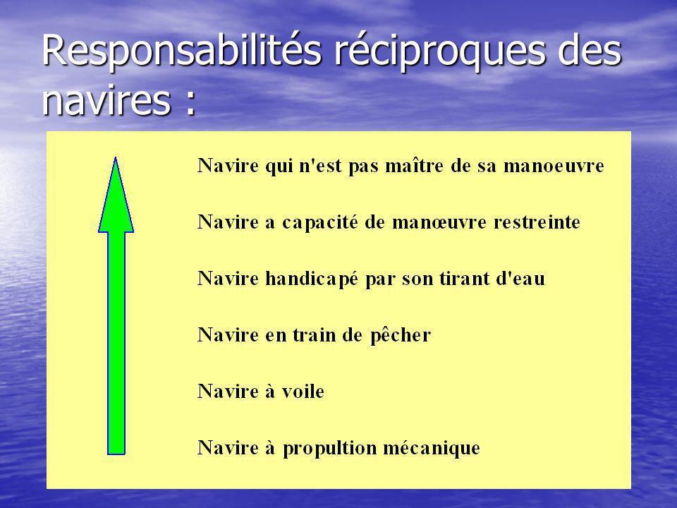 Responsabilités réciproques des navires :