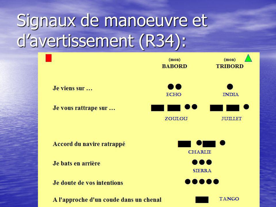 Signaux de manoeuvre et d'avertissement (R34):