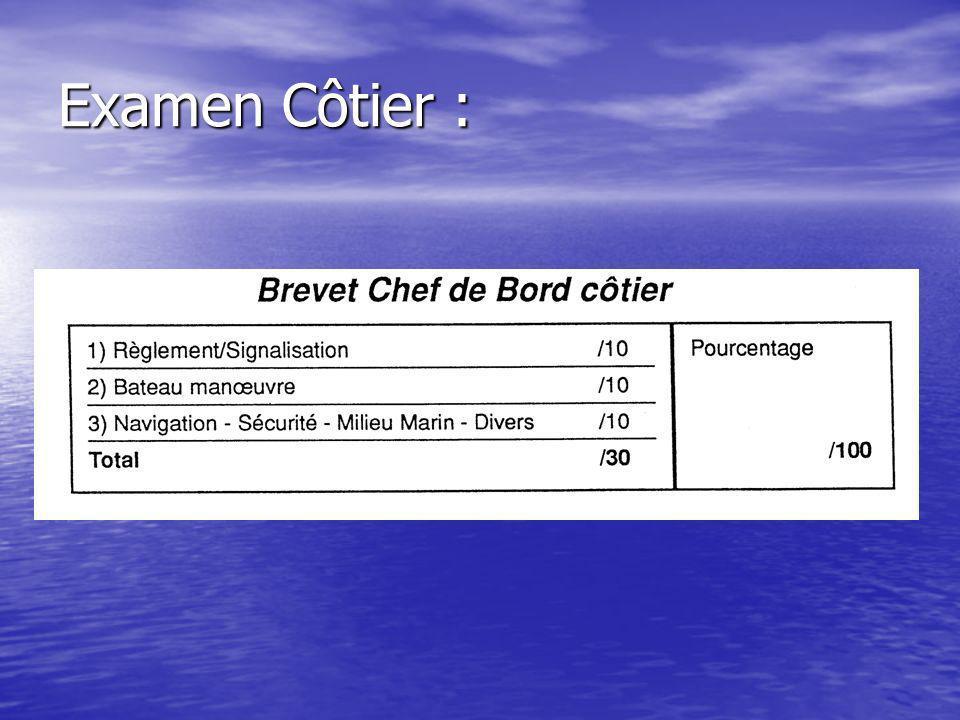 Examen Côtier :