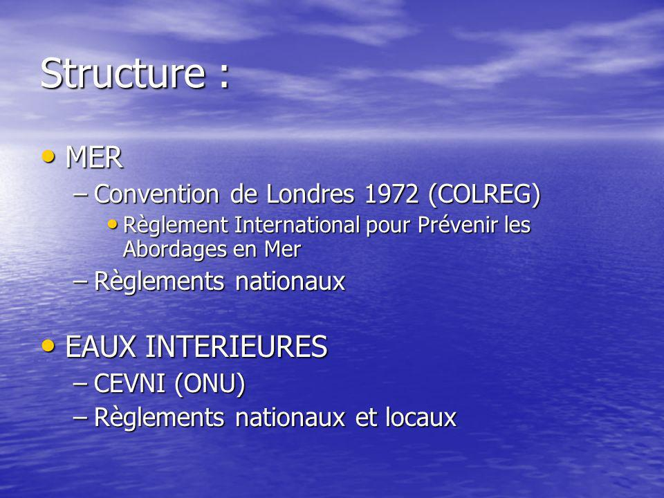 Structure : MER EAUX INTERIEURES Convention de Londres 1972 (COLREG)