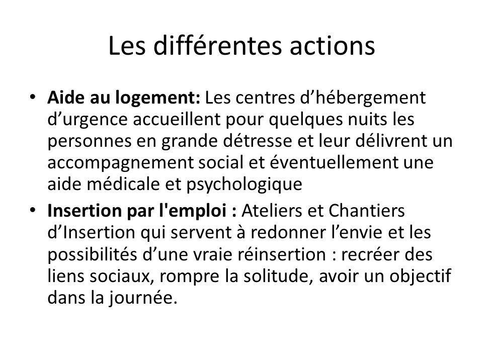 Les différentes actions