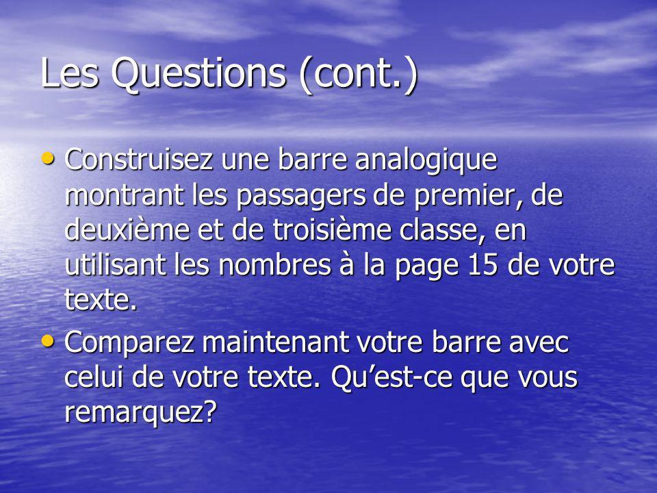 Les Questions (cont.)