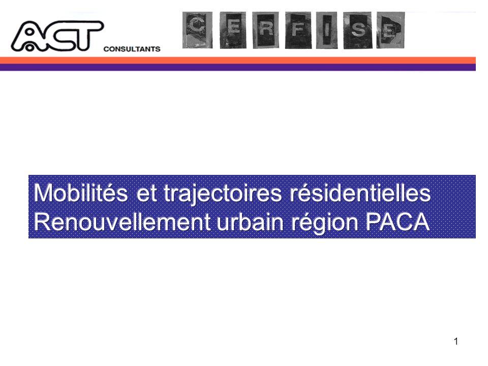Mobilités et trajectoires résidentielles
