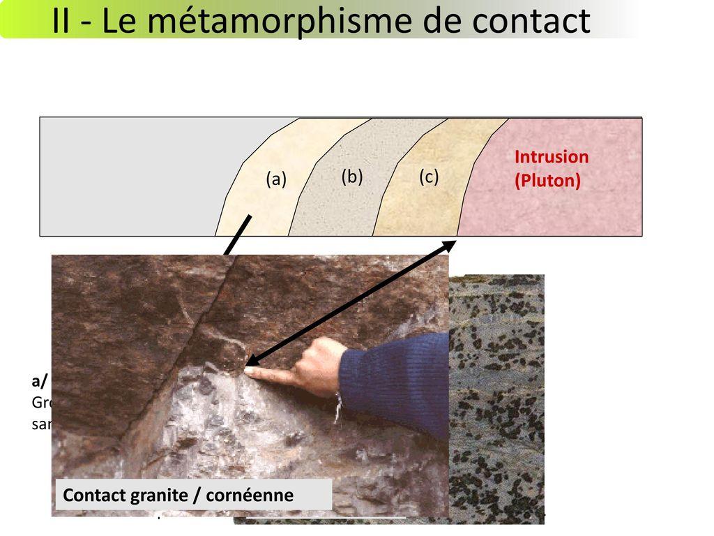 II - Le métamorphisme de contact