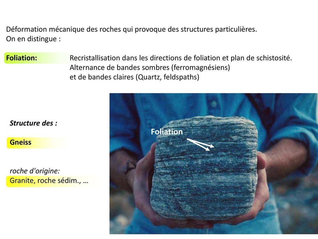 Déformation mécanique des roches qui provoque des structures particulières.