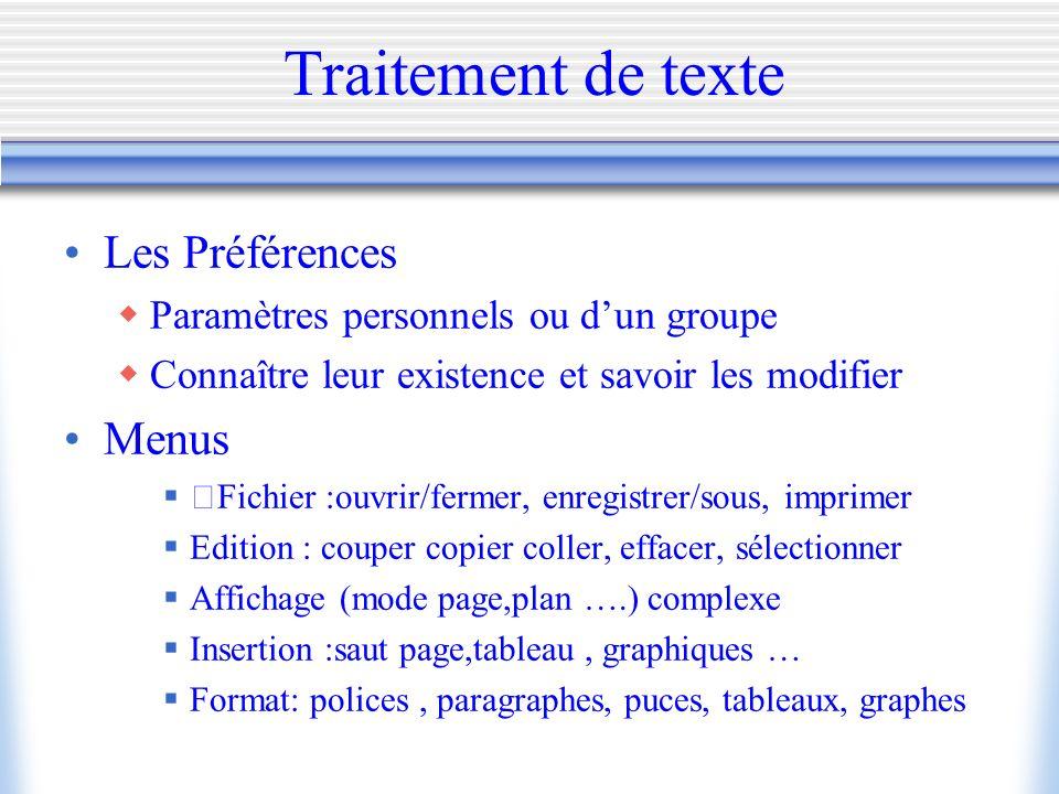 Traitement de texte Les Préférences Menus