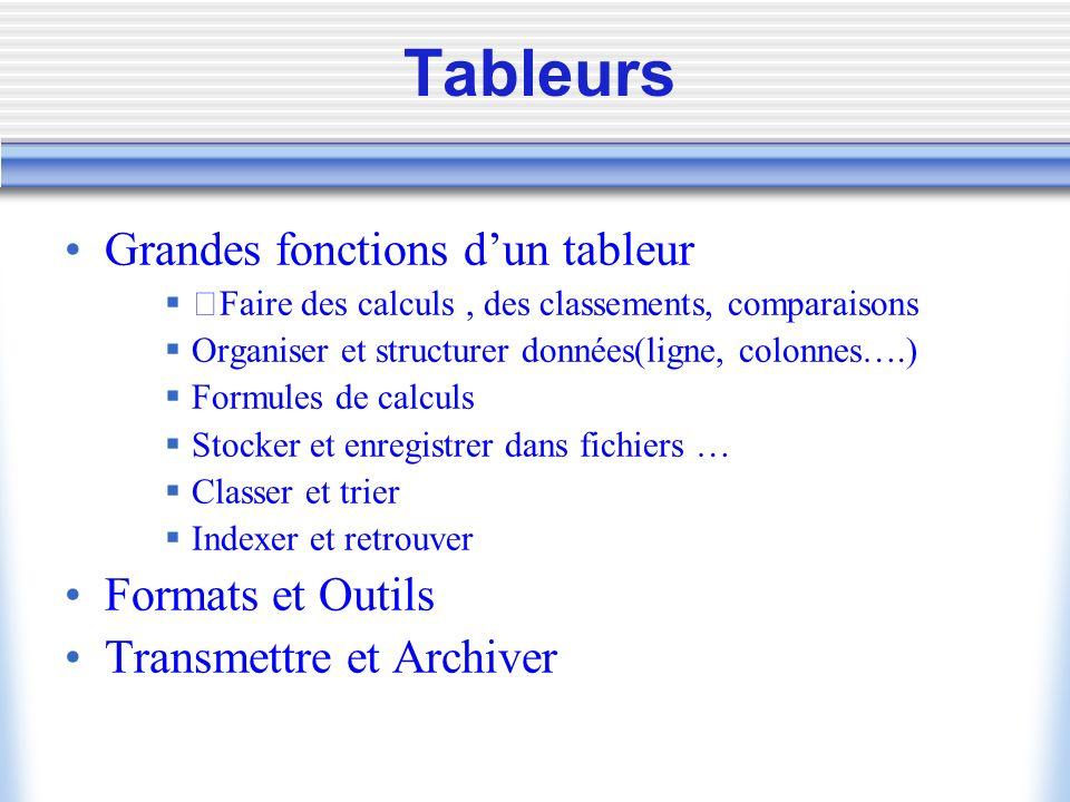 Tableurs Grandes fonctions d'un tableur Formats et Outils