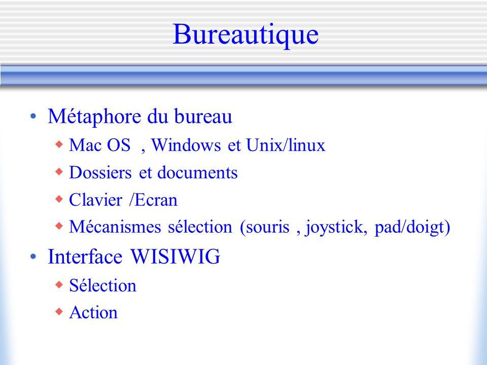 Bureautique Métaphore du bureau Interface WISIWIG