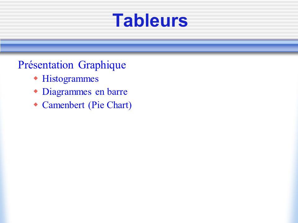 Tableurs Présentation Graphique Histogrammes Diagrammes en barre