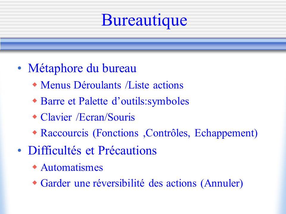 Bureautique Métaphore du bureau Difficultés et Précautions