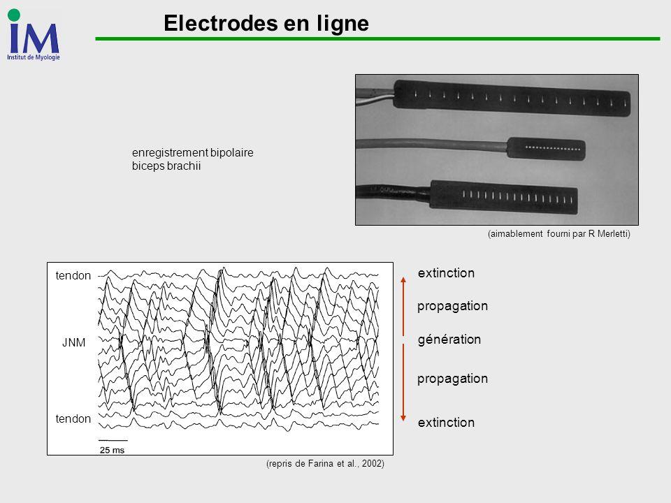 Electrodes en ligne extinction propagation génération