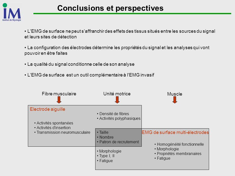 EMG de surface multi-électrodes