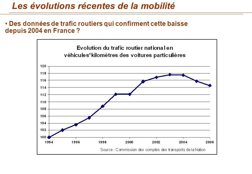 Les évolutions récentes de la mobilité