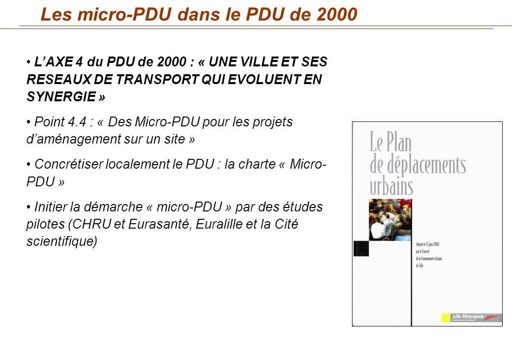 Les micro-PDU dans le PDU de 2000