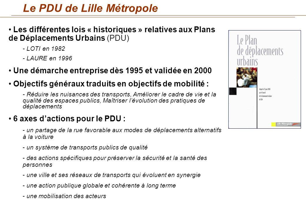 Le PDU de Lille Métropole