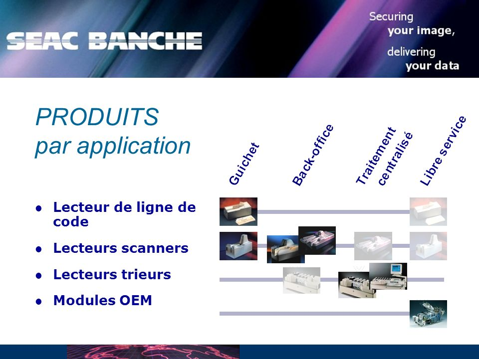 PRODUITS par application