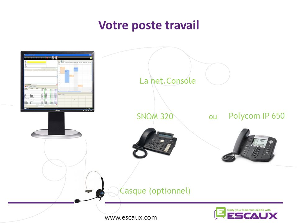 Votre poste travail La net.Console SNOM 320 Polycom IP 650