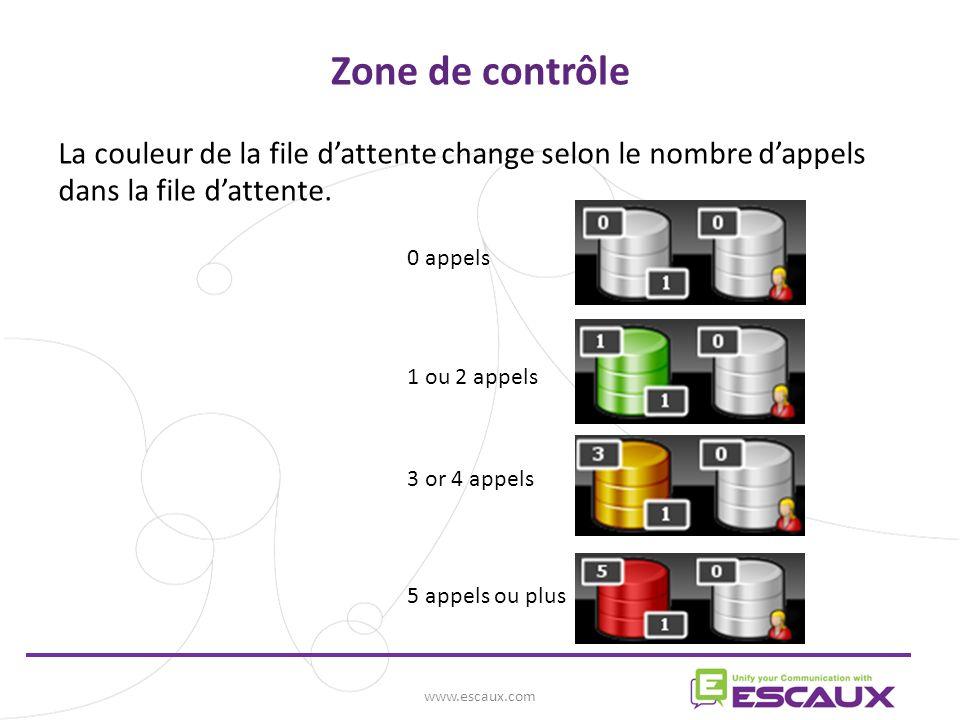 20202020 Zone de contrôle. La couleur de la file d'attente change selon le nombre d'appels dans la file d'attente.