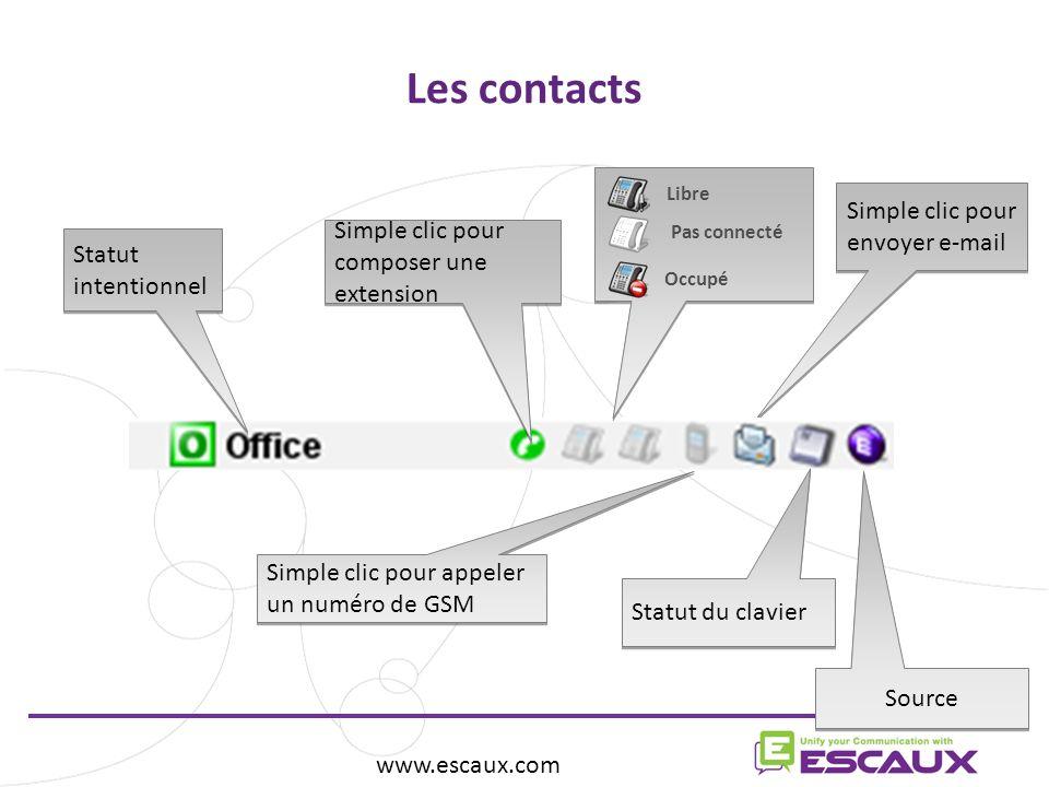 Les contacts Simple clic pour envoyer e-mail
