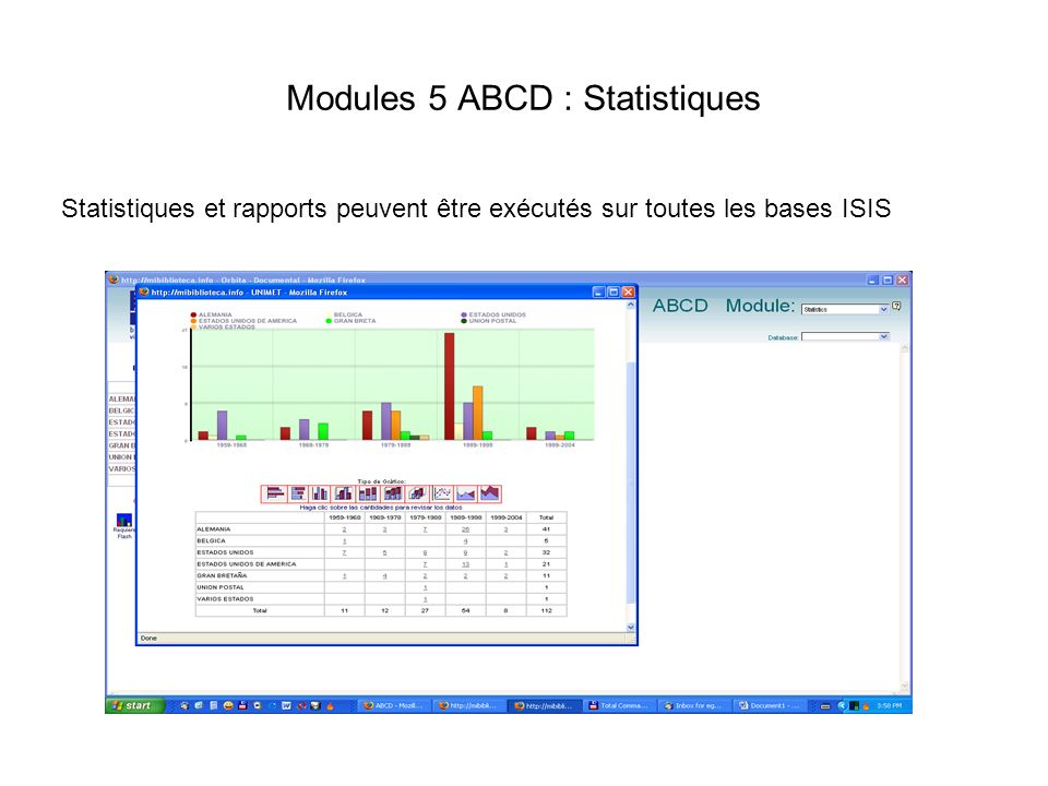 Modules 5 ABCD : Statistiques