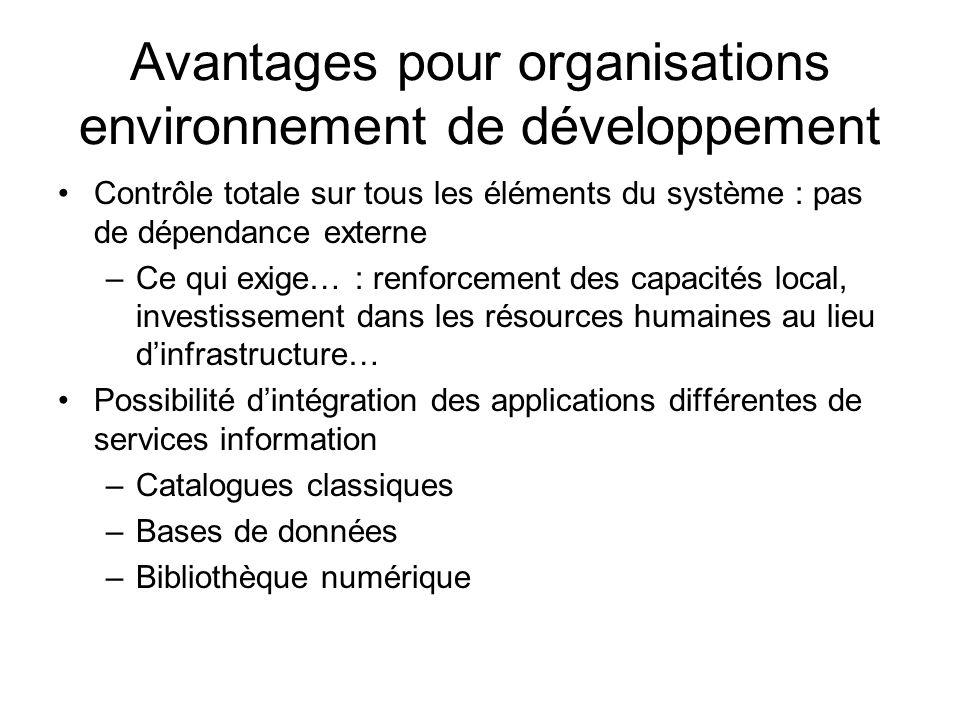 Avantages pour organisations environnement de développement