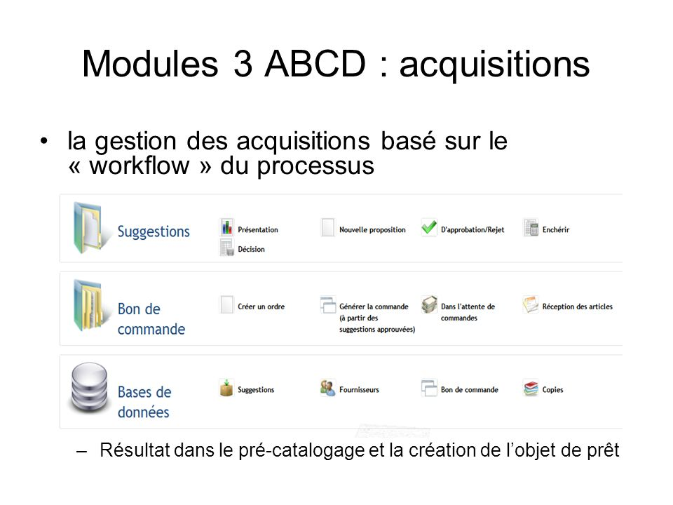 Modules 3 ABCD : acquisitions