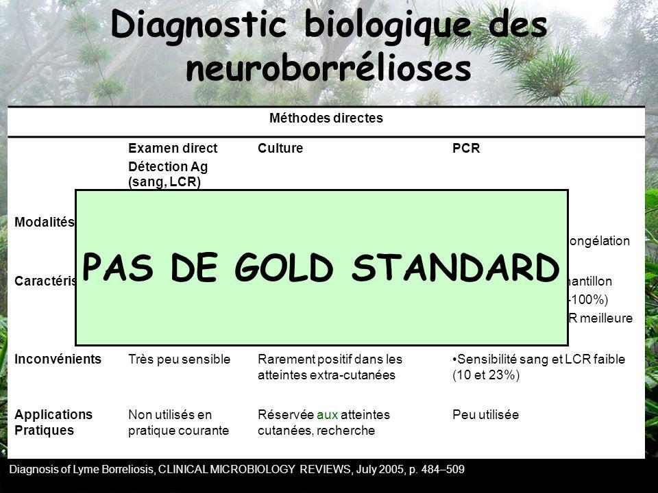 Diagnostic biologique des neuroborrélioses