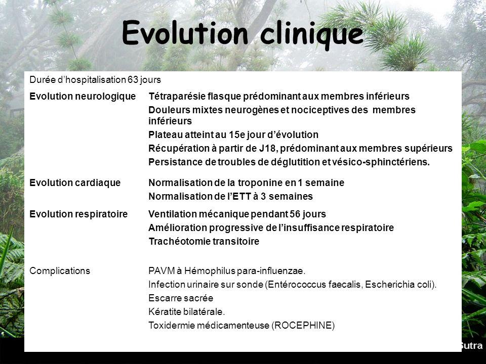 Evolution clinique Durée d'hospitalisation 63 jours