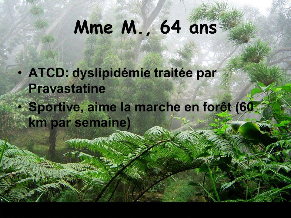 Mme M., 64 ans ATCD: dyslipidémie traitée par Pravastatine