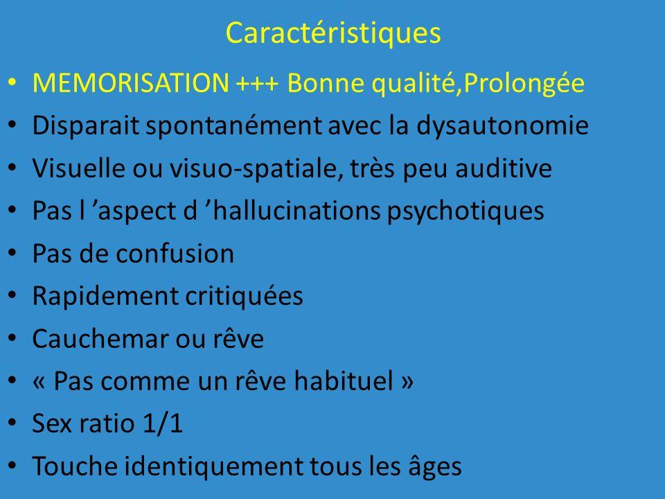 Caractéristiques MEMORISATION +++ Bonne qualité,Prolongée