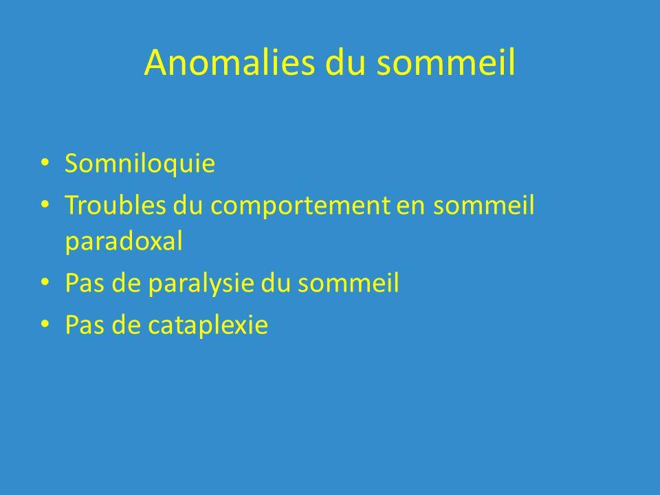 Anomalies du sommeil Somniloquie