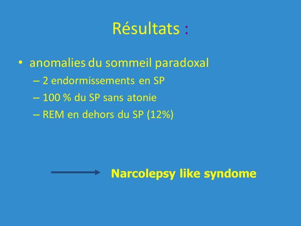 Résultats : anomalies du sommeil paradoxal 2 endormissements en SP