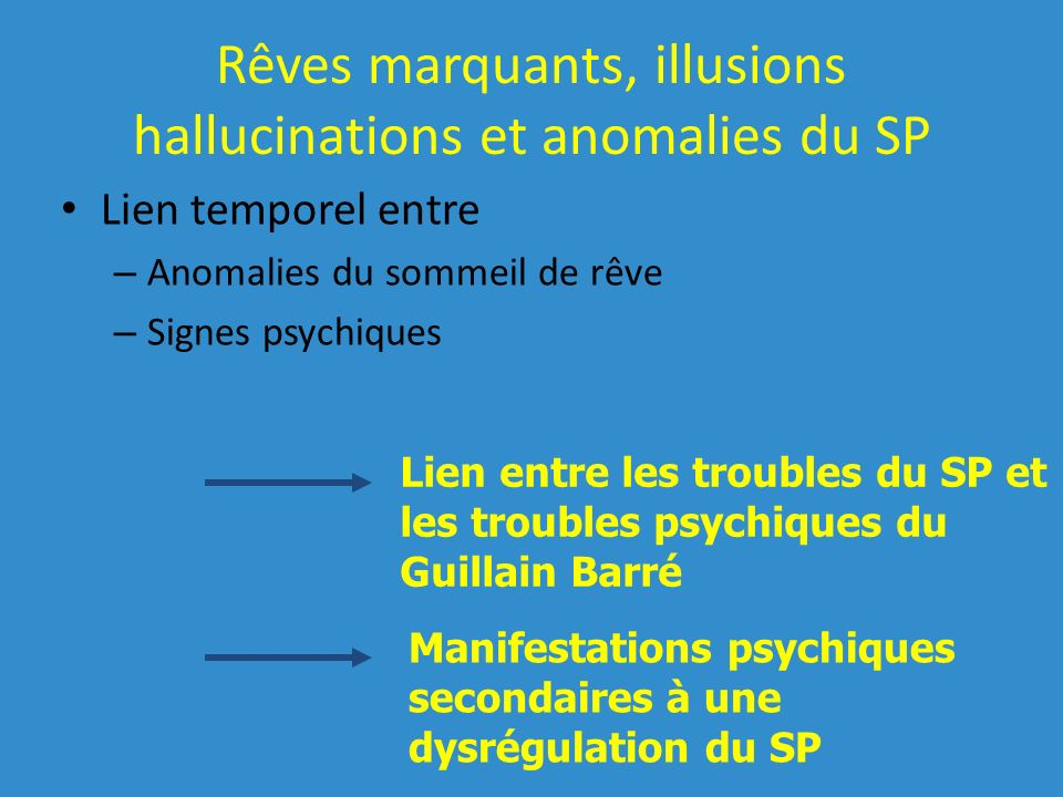 Rêves marquants, illusions hallucinations et anomalies du SP