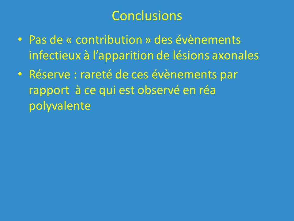 Conclusions Pas de « contribution » des évènements infectieux à l'apparition de lésions axonales.
