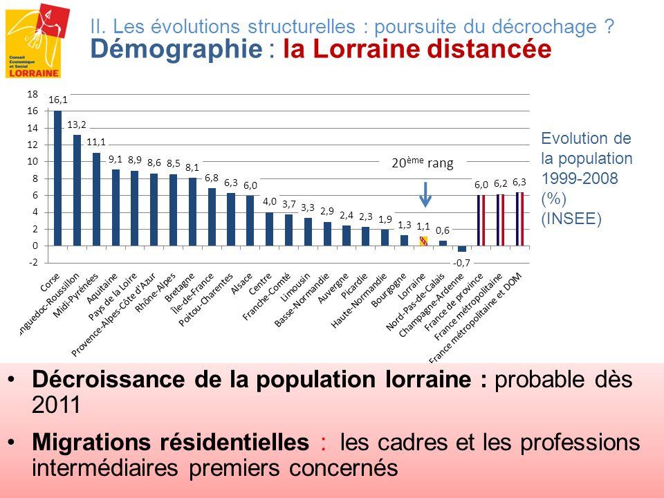 Décroissance de la population lorraine : probable dès 2011