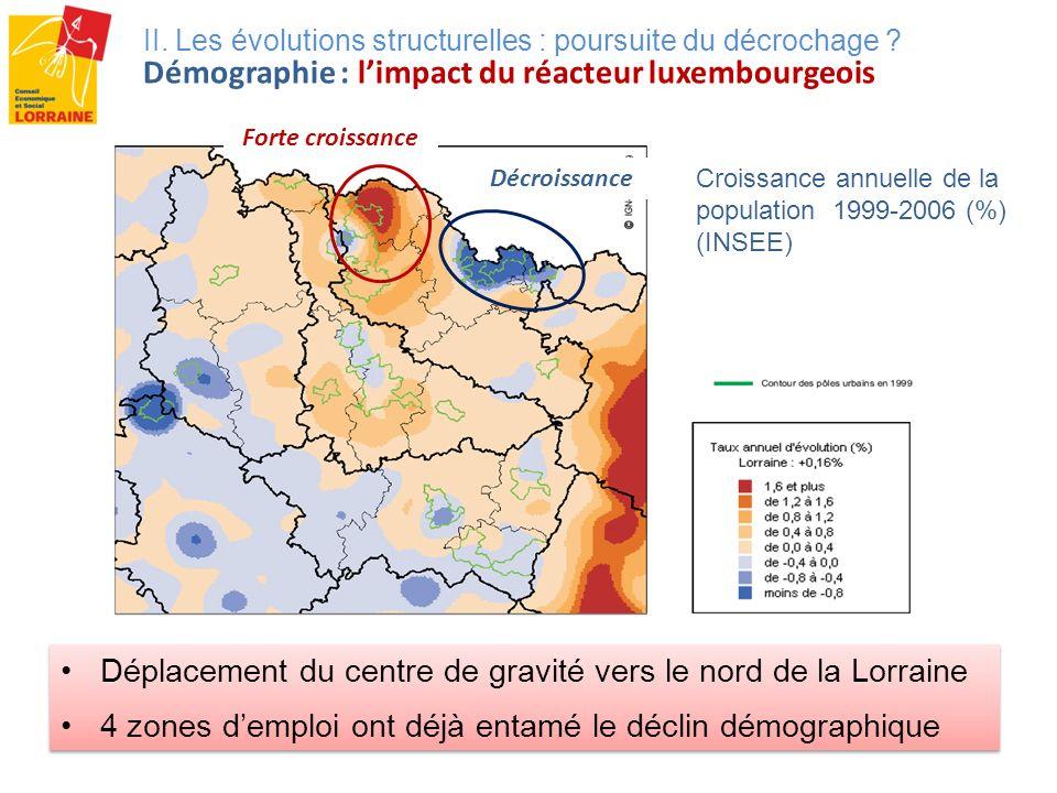 Déplacement du centre de gravité vers le nord de la Lorraine